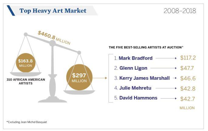 AFAM_8-Top-Heavy-Art-Market-1-e1537198280577.jpg