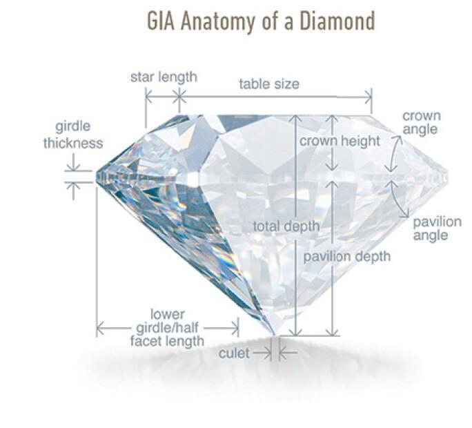 howtobuyadiamond-3.jpg