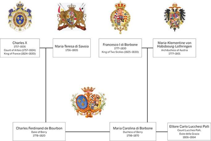 duchess-of-berry-3.jpg